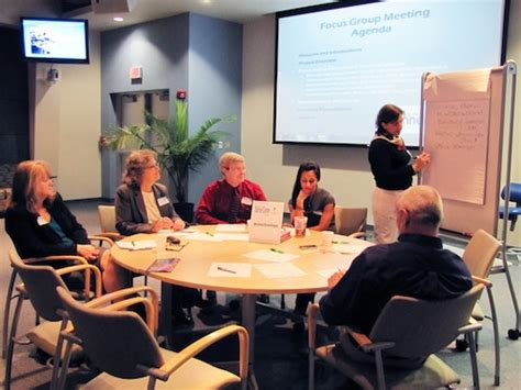 Mba Research Focus Groups by Focus Groups