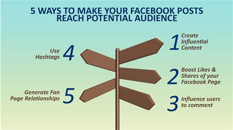 5 Ways To Prettify Your by 5 Ways To Make Posts Reach Potential Audience