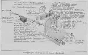 starter wiring diagram for the 1922 ford model t circuit wiring diagrams