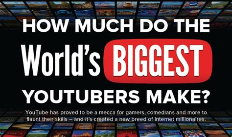 how much do breeders make how much do the world s youtubers make infographic visualistan