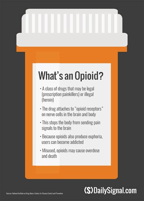 New Medications To Help Detox Opiods by This Doctor Prescribed More Addictive Opioids Than Anyone