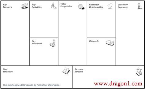 Osterwalder Business Model Canvas Template business model canvas template dragon1