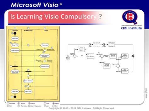 learn visio microsoft visio an overview