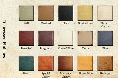distressed paint colors for islands kitchen islands