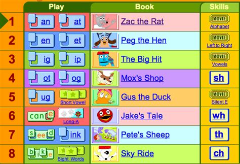starfall learn to read with phonics learn mathematics missscotty phonics