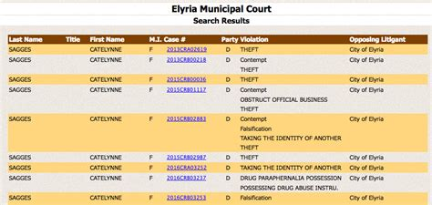 Elyria Ohio Court Records Catie Quot Something S Gotta Be Wrong Quot Fawn Elyria Ohio Exposing Scumbags Degenerates