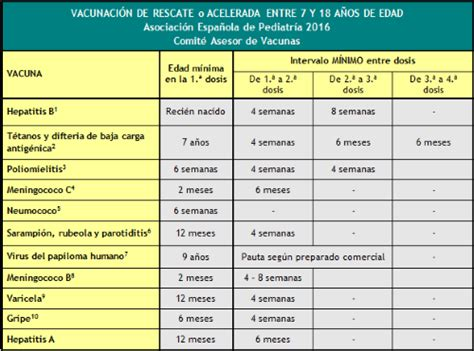 manual de vacunacion 2016 calendario de vacunaciones de la aep 2016 comit 233 asesor