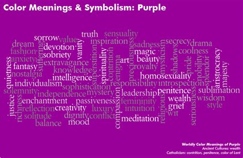 purple color meaning color meanings and symbolism chart purple violet