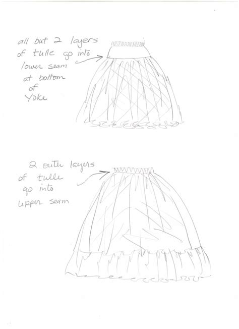 Sewing Pattern Explained | tulle skirt pattern 1427 that inside yoke explained