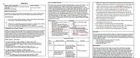 inclusion lesson plan template my work as a student rohee toor