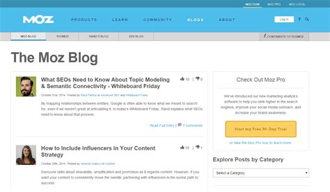 Great Blogs On Business by The Top 6 Digital Marketing Blogs Every Business Should