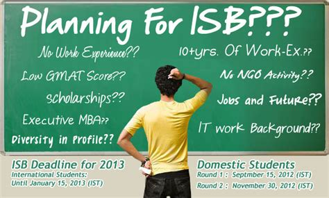 Isb Mba Application Essays by Isb Application Help Isb Admission Consultants Isb