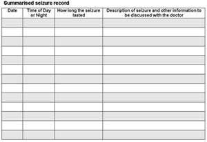 Seizure Chart Template medication sheet quotes