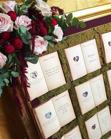 tutorial tableau albero tendenze matrimonio 2017 nuove idee ispirazioni e consigli