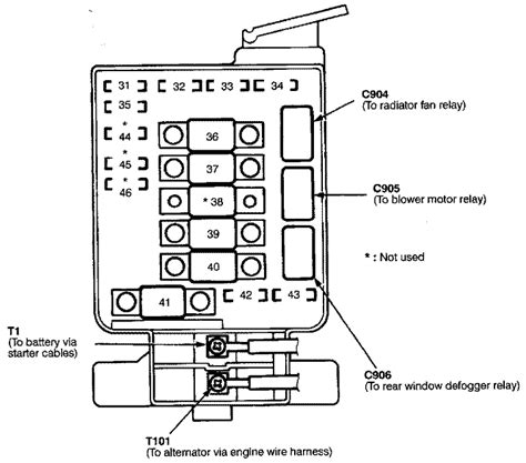 honda civic sol fuse box diagrams honda tech