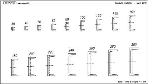 hea träger tabelle disegno profilati metallici travi upn