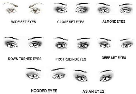eyeliner tutorial for different eye shapes mini guide on eyeliner