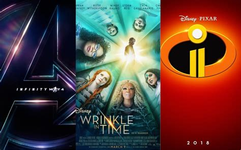 marvel coming out in 2018 here are all the disney coming out in 2018