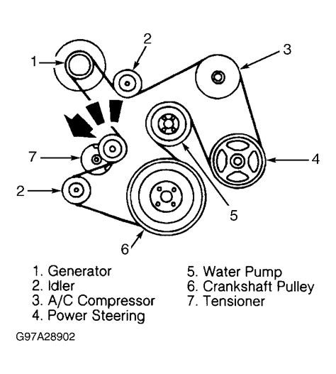how to put a belt on a 2007 maybach 57 2002 ford windstar engine diagram belt wiring diagrams image free gmaili net