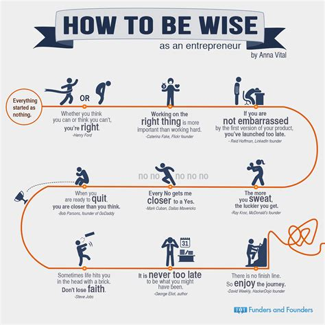 how to be an how to be wise as an entrepreneur crashing dino