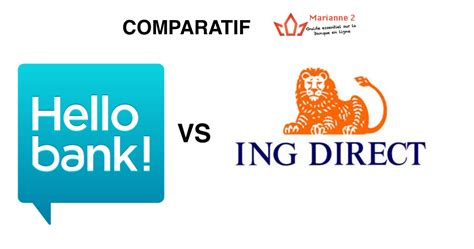ing direct filiali comparatif hello bank et ing direct quelle banque gagne