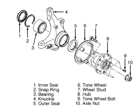 front wheel assembly diagram front wheel bearing diagram front free engine image for