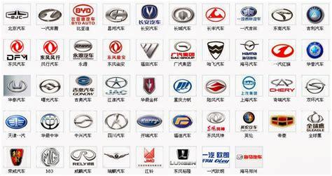 Car Logos With Names | Cars Show Logos W Car Logo Name
