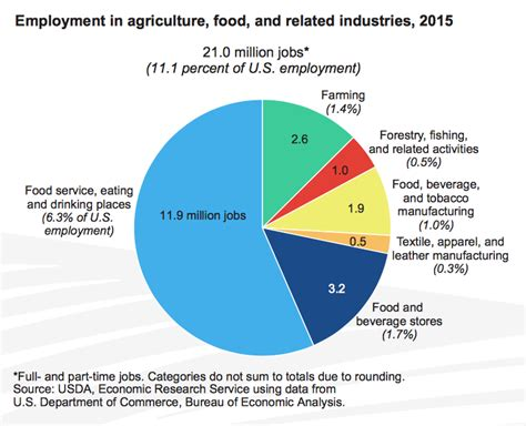 crop insurance important for ag industry washington ag concerns ag budget persist crop insurance snap farm policy news