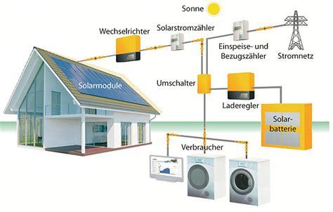 Rompi Sholat Shopee speichersysteme itanet energietechnik