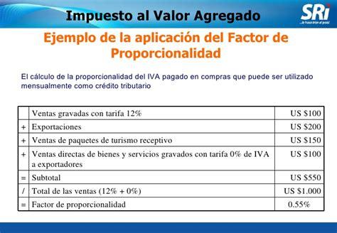 impuestos de el salvador proporcionalidad del iva credito fiscal sri