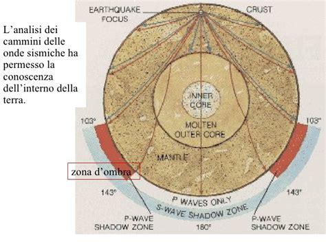 interno della terra 5 c 2009 interno della terra
