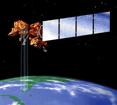 Alat Geo Electromagnetic Satellite Scan 5 raster scanning the nature of geographic information