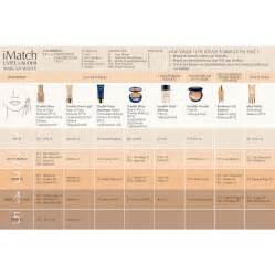 estee lauder wear color chart estee lauder wear foundation shades memes