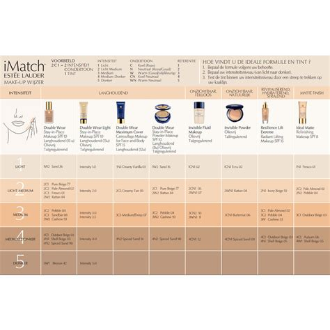 estee lauder foundation colors est 233 e lauder wear stay in place kopen bij