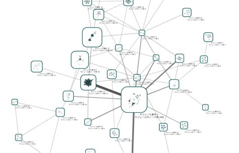 jquery network diagram how to represent a complex in cytoscape
