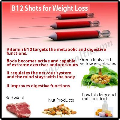weight management injections vitamin b12 injections for weight loss mloovi