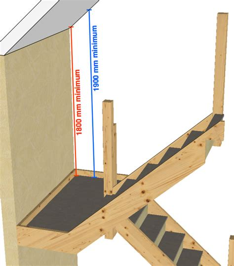 Landing Handrail Height Tkstairs Advise On Domestic Building Regulations