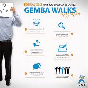 Reasons why you should be doing gemba walks