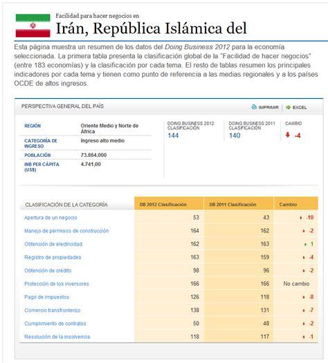 Mba Israel Ranking by De Guillermo Sicardi 191 Qui 233 Nes Ir 225 N A Ir 225 N