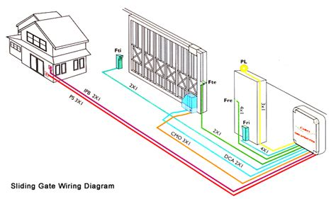 electric gate wiring diagram electric gate wiring diagram