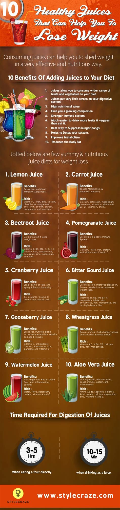 Can Help Detox by 20 Healthy Juices That Can Help You Lose Weight Juice