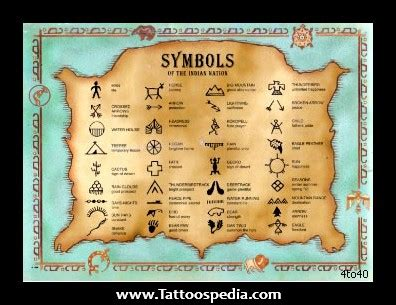 cherokee tattoo designs and meanings indian tattoos and meanings