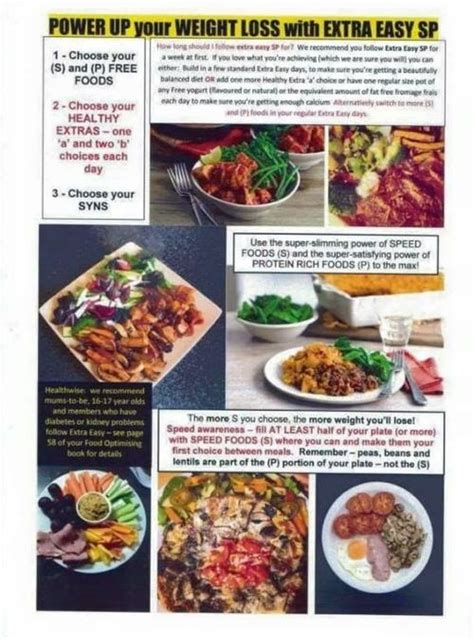 17 Best Images About Eesp The Slimming World Way On