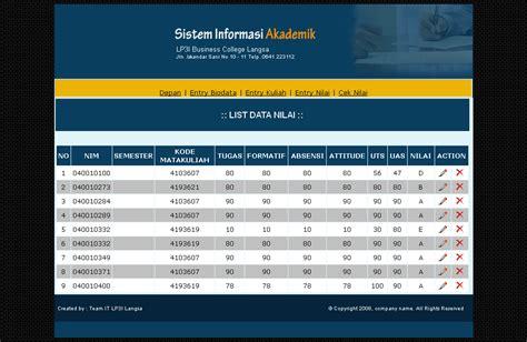 desain database sistem informasi akademik blog scriptaplikasi desain website