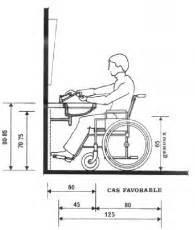 hauteur lavabo sdb solutions pour la d 233 coration