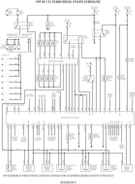 Starting wiring diagram for 2000 f250 - Fixya