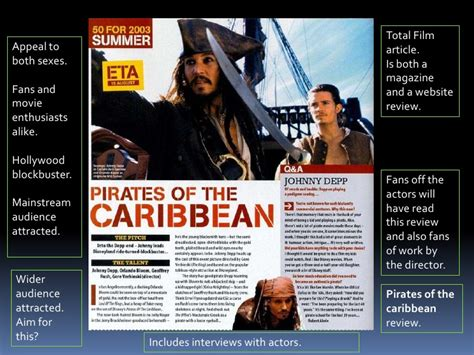 film it review magazine reviews powerpoint