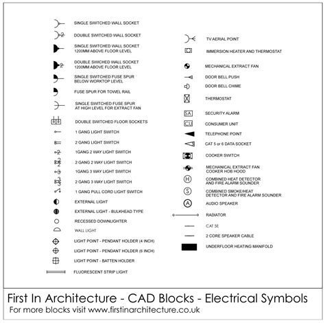 electrical plan legend symbols wiring diagrams schematics