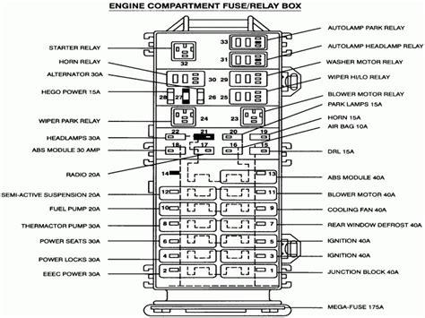 fuse box diagram 2003 ford taurus fuse box diagram 2003 ford taurus 2003 honda civic hybrid