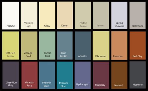 17 best images about spectrum paints on donald o connor paint colors and adobe
